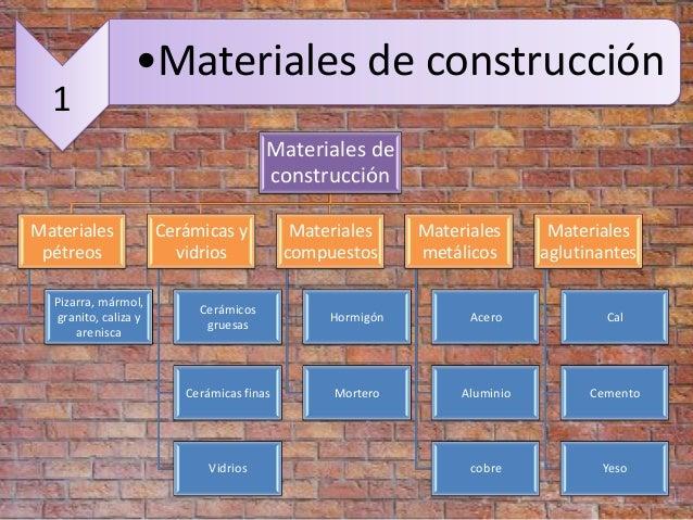 Materiales de construcci n trabajo - Materiales de construccion tarragona ...