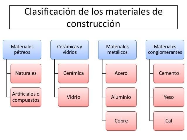 Materiales de construccion - Materiales para la construccion ...