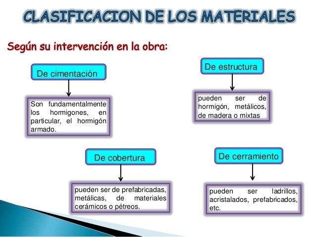Materiales de construcci n diana dugarte for Estanques artificiales o prefabricados
