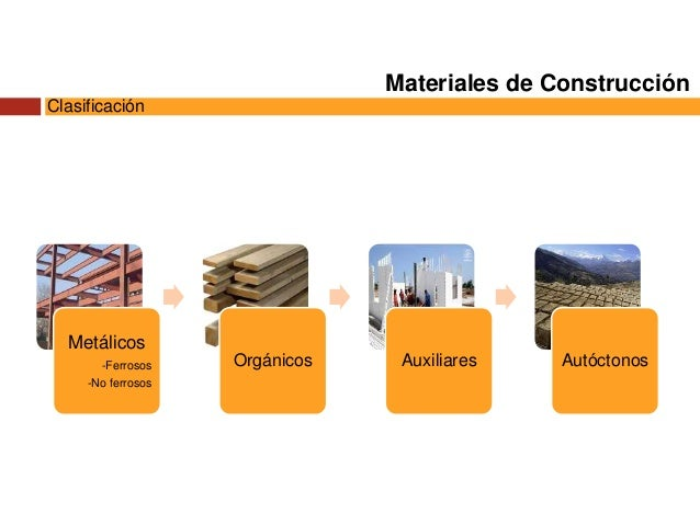 Materiales de construccion - Materiales de construccion vigo ...