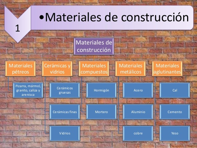 Materiales de construccion 2 - Materiales de construccion vigo ...