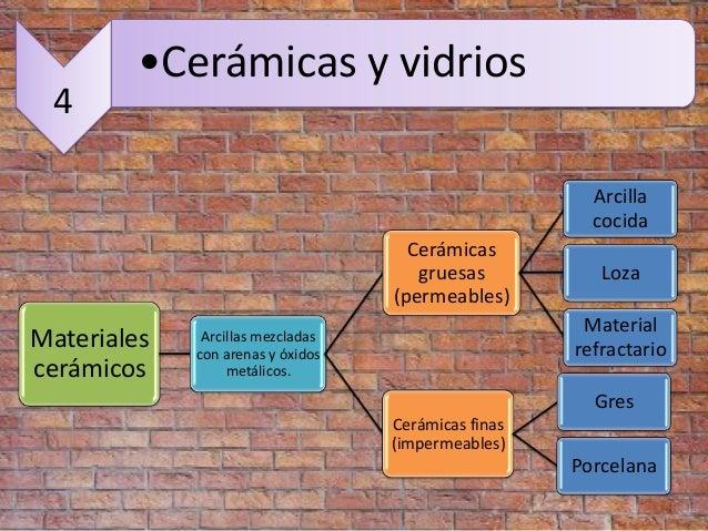 Materiales de construccion 2 - Materiales de construccion precios espana ...