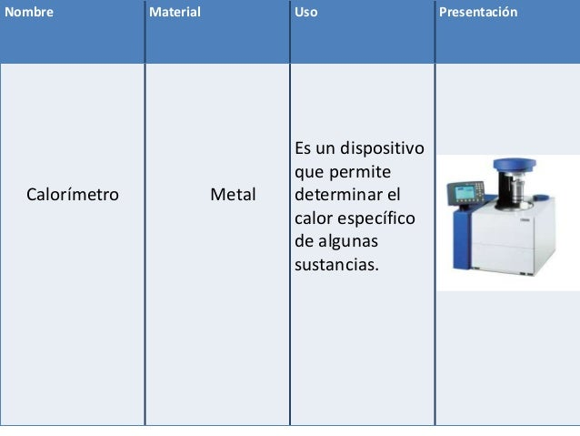 Materiales de laboratorio metal for Material laboratorio
