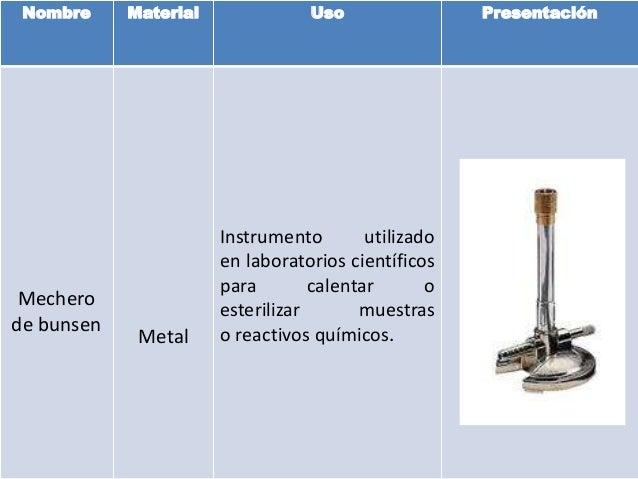 Materiales de laboratorio metal Slide 3