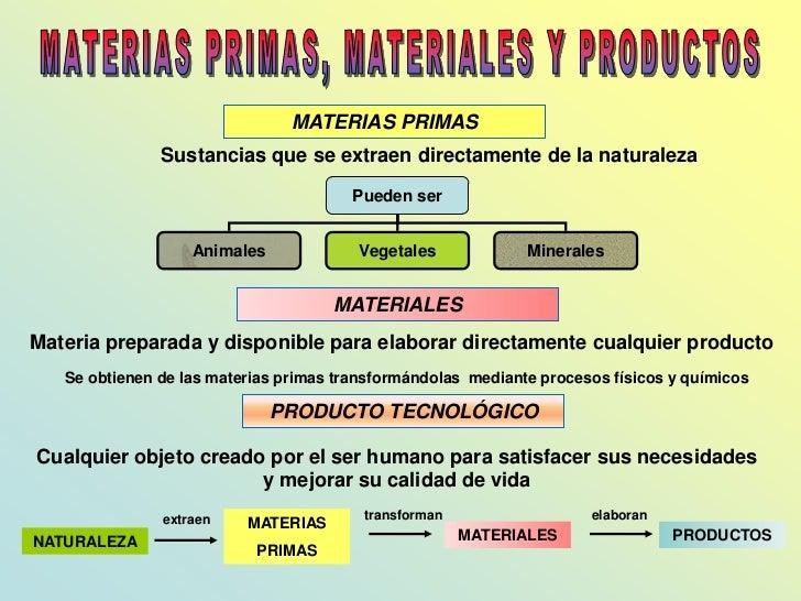 MATERIAS PRIMAS               Sustancias que se extraen directamente de la naturaleza                                     ...