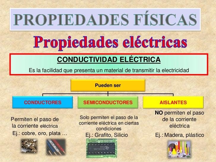 CONDUCTIVIDAD ELÉCTRICA       Es la facilidad que presenta un material de transmitir la electricidad                      ...