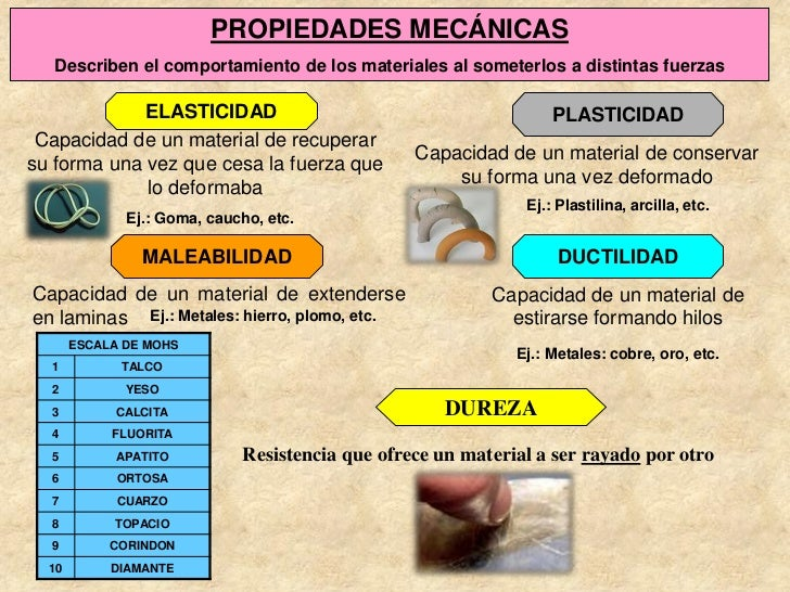PROPIEDADES MECÁNICAS  Describen el comportamiento de los materiales al someterlos a distintas fuerzas             ELASTIC...