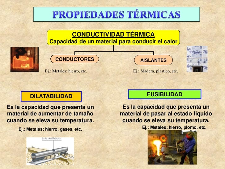 CONDUCTIVIDAD TÉRMICA                    Capacidad de un material para conducir el calor                       CONDUCTORES...