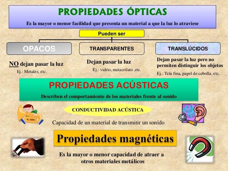 PROPIEDADES ÓPTICAS        Es la mayor o menor facilidad que presenta un material a que la luz lo atraviese               ...