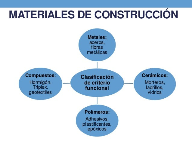 Materiales para ingenieria civil - Materiales de construccion vigo ...