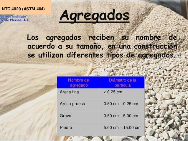 Materiales para mamposteria - Tipos de materiales de construccion ...
