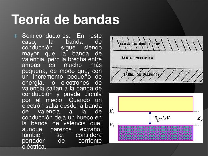Materiales<br />