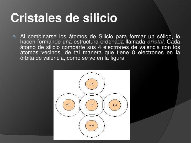 Materiales semiconductores<br />Los materiales semiconductores más conocidos son: Silicio (Si) y Germanio (Ge), los cuales...