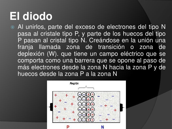 Semiconductores extrínsecos o Dopado de un semiconductor<br />Son materiales semiconductores puros contaminados con impure...