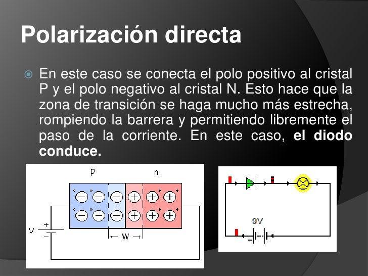 Semiconductor extrínseco de tipo N<br />En este caso se contamina el material con átomos de valencia 5, como son Fósforo (...