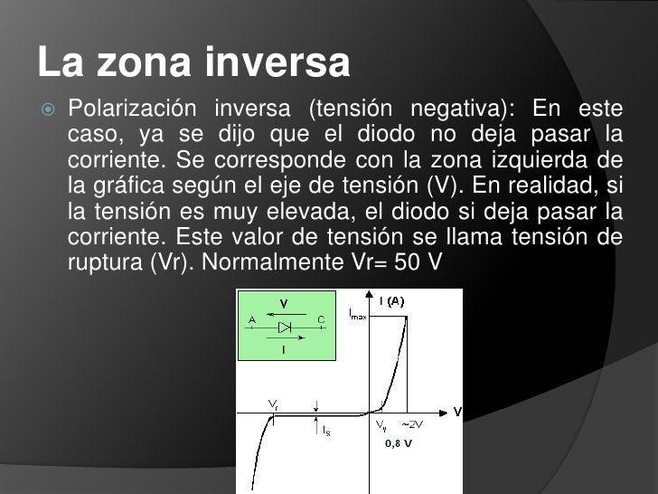Polarización directa<br />En este caso se conecta el polo positivo al cristal P y el polo negativo al cristal N. Esto hace...