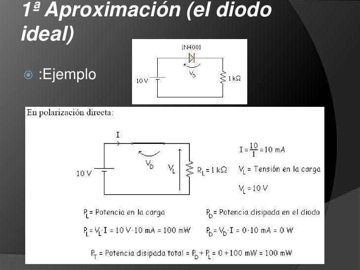 Curvas características<br />Cada modelo de diodo que da un fabricante tiene asociada la llamada curva característica, que ...