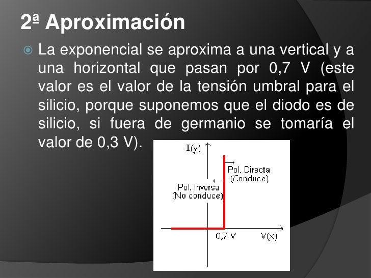 La zona directa<br />Polarización directa (Tensión positiva): Se corresponde con la zona derecha de la gráfica según el ej...
