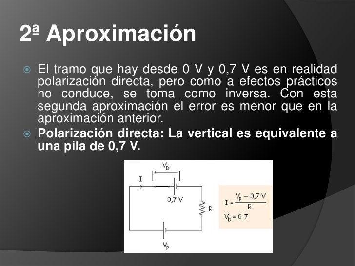 La zona inversa<br />Polarización inversa (tensión negativa): En este caso, ya se dijo que el diodo no deja pasar la corri...