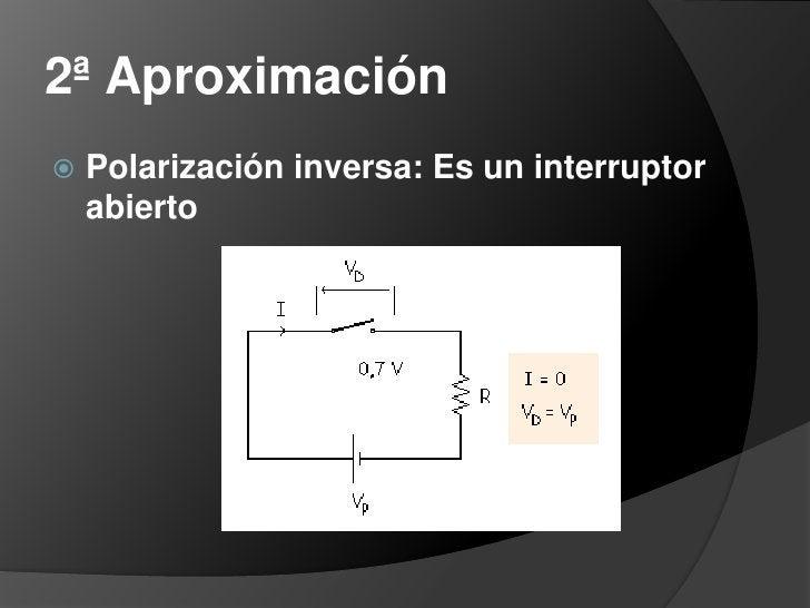 Modelos equivalentes lineales aproximados del diodo<br />Existen tres aproximaciones muy usadas para los diodos de silicio...