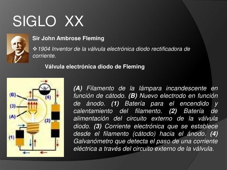SIGLO  XX<br />Sir John Ambrose Fleming<br /><ul><li>1904 Inventor de la válvula electrónica diodo rectificadora de corrie...