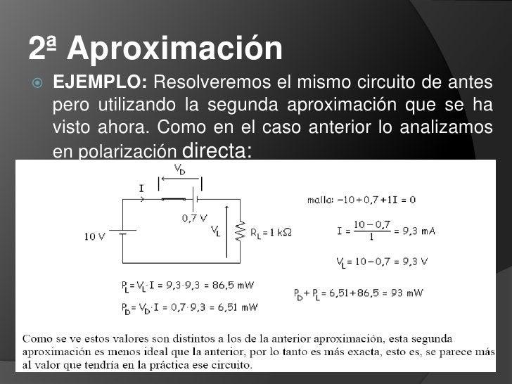 1ª Aproximación (el diodo ideal)<br />