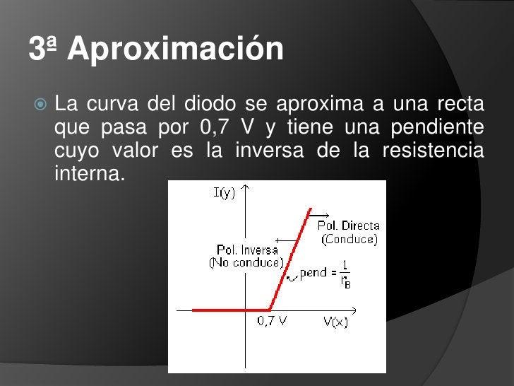 1ª Aproximación (el diodo ideal)<br />:Ejemplo<br />