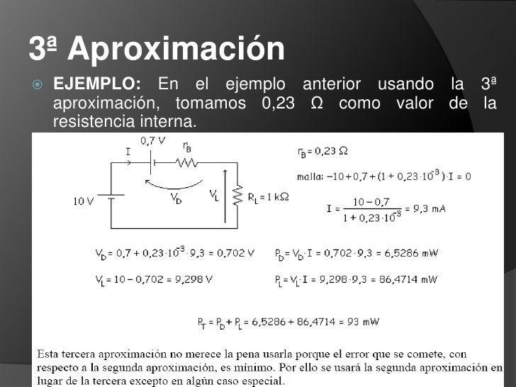 2ª Aproximación<br />El tramo que hay desde 0 V y 0,7 V es en realidad polarización directa, pero como a efectos prácticos...