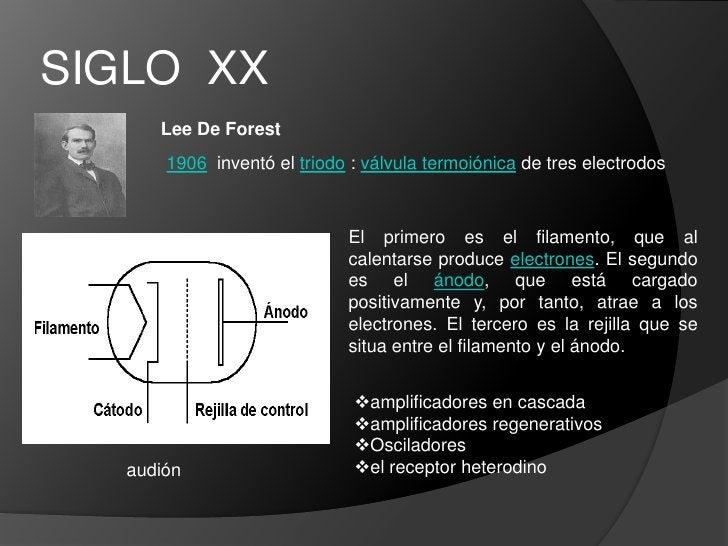 SIGLO  XX<br />Estructura básica y símbolo:<br />Lee De Forest<br />1906  inventó el triodo : válvula termoiónica de tres ...