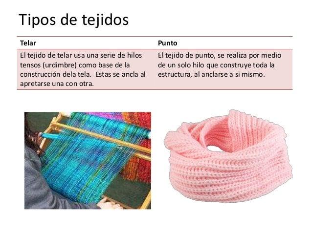 Materiales textiles - Tipos de materiales de construccion ...