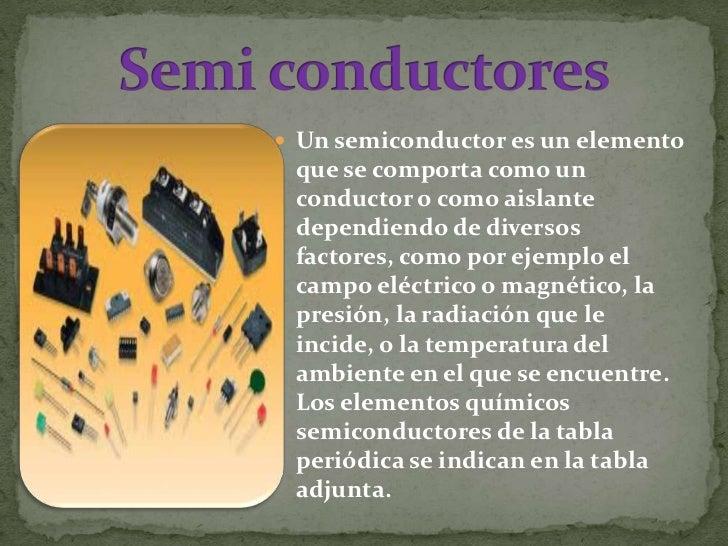  La resistencia de un superconductor, en cambio, desciende bruscamente a cero cuando el material se enfría por debajo de ...