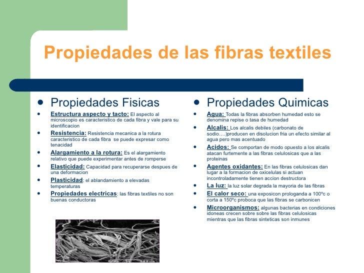 Materiales Y Fibras Textiles ACS