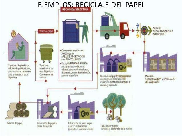 Materiales Y Procesos Industriales Clase 1