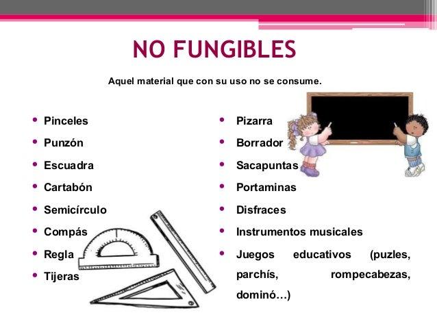 Materiales y recursos para la ense anza clasificaci n for Material fungible de oficina