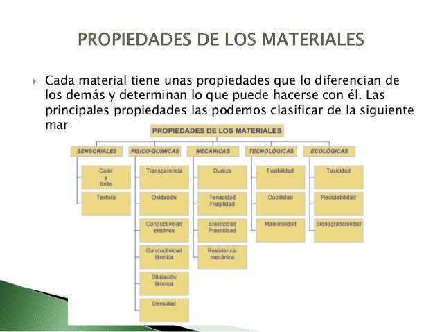 Materiales y sus propiedades victor pdf - Materiales de construccion tarragona ...