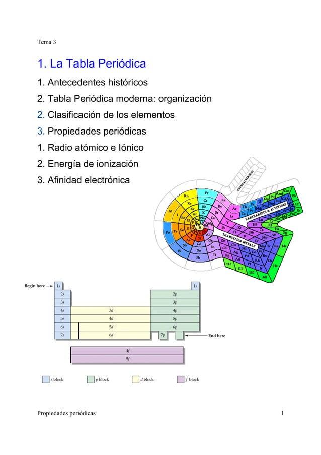 Tema 3 Propiedades periódicas 1 1. La Tabla Periódica 1. Antecedentes históricos 2. Tabla Periódica moderna: organización ...