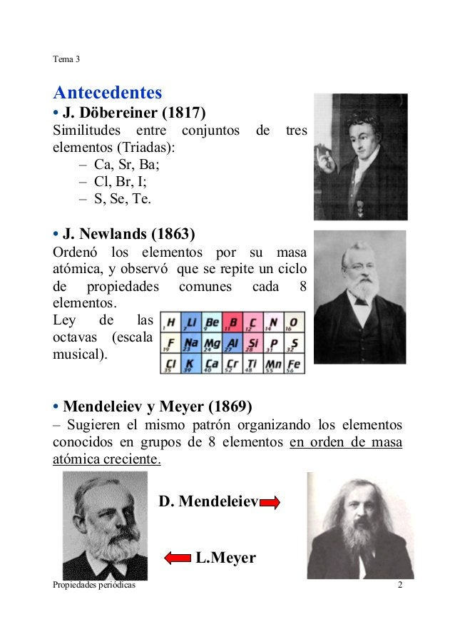Tema 3 Propiedades periódicas 2 Antecedentes • J. Döbereiner (1817) Similitudes entre conjuntos de tres elementos (Triadas...
