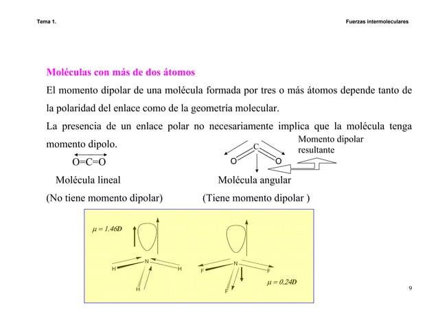 Tema 1. Fuerzas intermoleculares 9 Moléculas con más de dos átomos El momento dipolar de una molécula formada por tres o m...