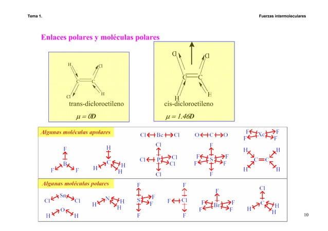 Tema 1. Fuerzas intermoleculares 10 trans-dicloroetileno cis-dicloroetileno µ = 0D µ = 1.46D C C Cl H Cl H C C H Cl Cl H E...