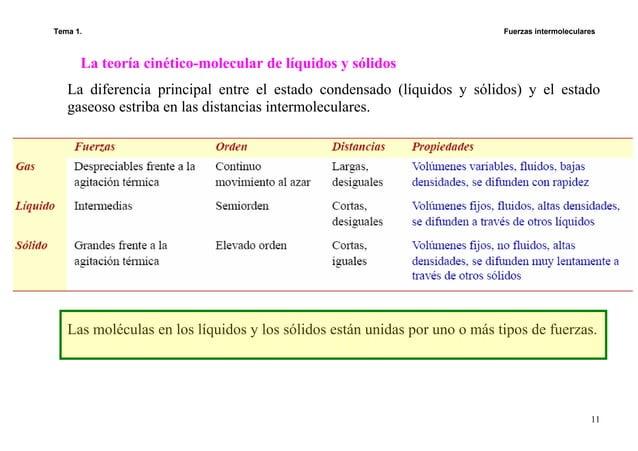 Tema 1. Fuerzas intermoleculares 11 La teoría cinético-molecular de líquidos y sólidos La diferencia principal entre el es...