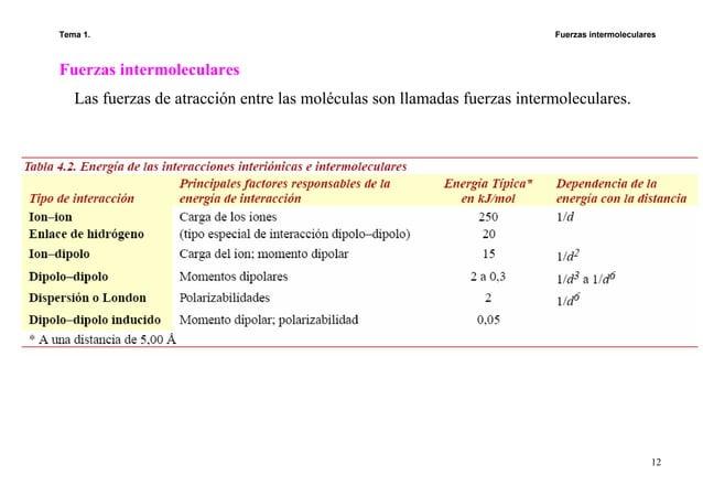 Tema 1. Fuerzas intermoleculares 12 Fuerzas intermoleculares Las fuerzas de atracción entre las moléculas son llamadas fue...