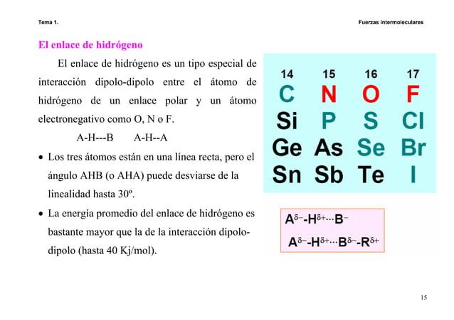 Tema 1. Fuerzas intermoleculares 15 El enlace de hidrógeno El enlace de hidrógeno es un tipo especial de interacción dipol...