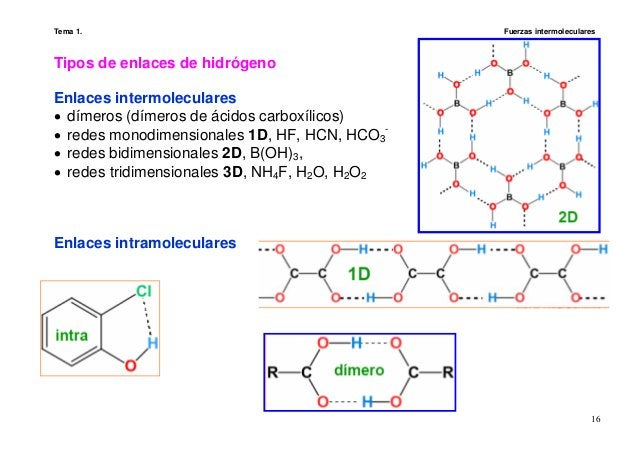 Tema 1. Fuerzas intermoleculares 16 Tipos de enlaces de hidrógeno Enlaces intermoleculares • dímeros (dímeros de ácidos ca...