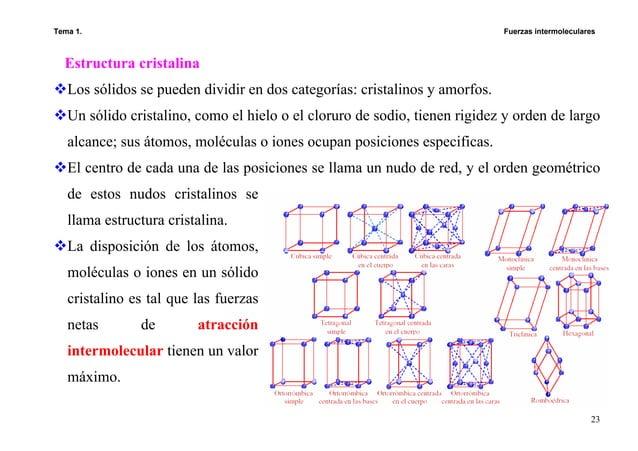 Tema 1. Fuerzas intermoleculares 23 Estructura cristalina Los sólidos se pueden dividir en dos categorías: cristalinos y a...