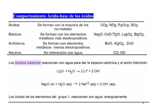 9 Comportamiento Ácido-base de los óxidos