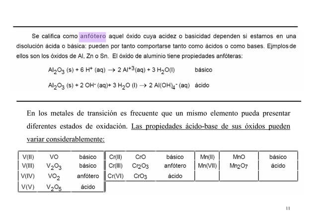 11 En los metales de transición es frecuente que un mismo elemento pueda presentar diferentes estados de oxidación. Las pr...