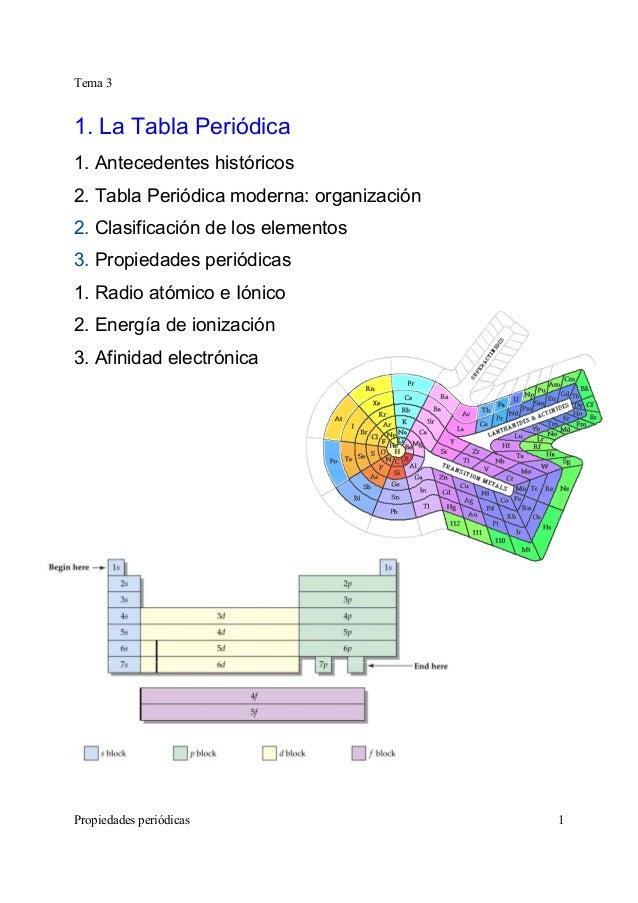 Tabla peridica qumica general tema 3 propiedades peridicas 1 1 la tabla peridica 1 antecedentes histricos 2 urtaz Image collections
