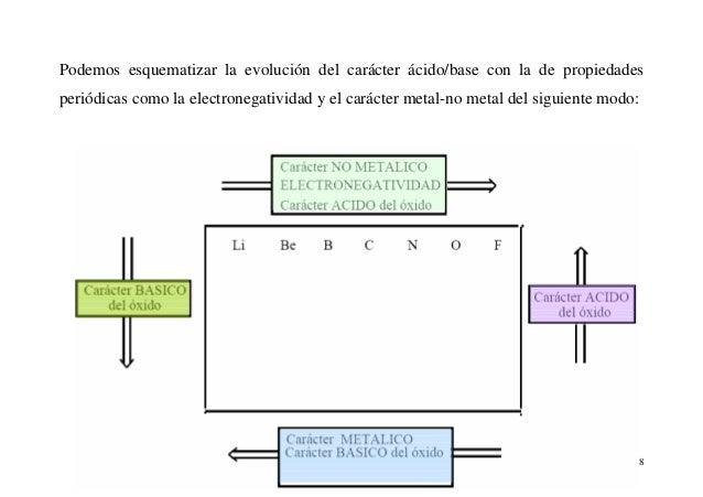 Tabla peridica qumica general 49 urtaz Image collections