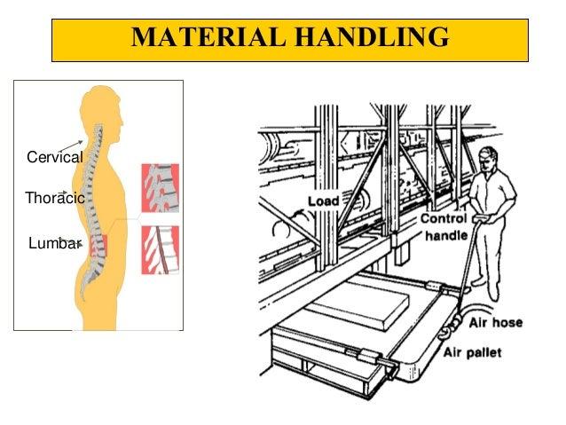 1 MATERIAL HANDLING Cervical Thoracic Lumbar
