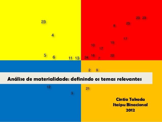 Análise de materialidade: definindo os temas relevantes                                             Cintia Takada         ...